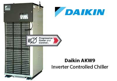 Daikin oil coolers for industrial hydraulic systems