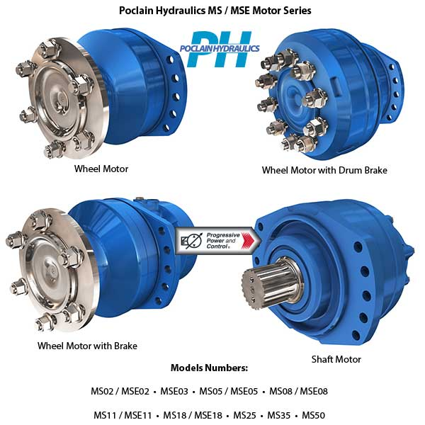 Hydraulic Hub Motor The Case For Dual Axial Gap Wheelmotor
