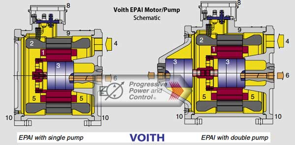Voith hydraulic epai hybrid motor and pump combination for Hydraulic pump motor combination