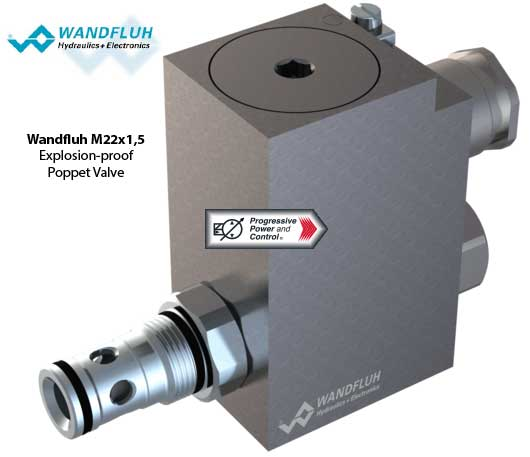 Wandfluh explosion-proof hydraulic spool valves and poppet valves