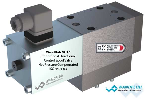 Wandfluh hydraulic proportional directional valves, pressure