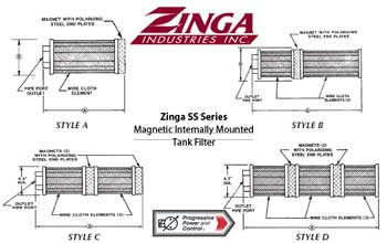 Zinga SS series internally-mounted magnetic tank filter strainer