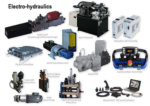 Electro-hydraulic components