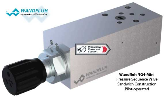 Wandfluh hydraulic pressure valves including pressure ...