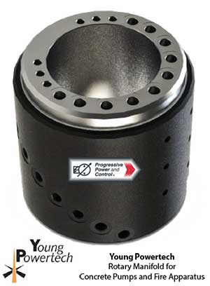 Young Powertech hydraulic rotary manifolds available from
