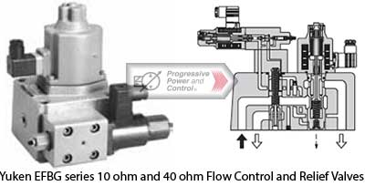 Yuken EFBG series 10 ohm and 40 ohm Flow Control and Relief Valves