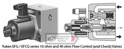 Yuken EFG / EFCG series 10 ohm and 40 ohm Flow Control (and Check) Valves