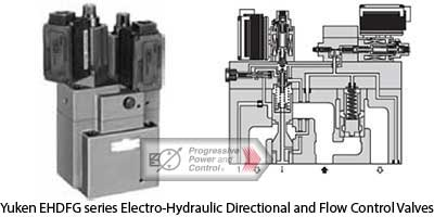 Yuken EHDFG series Electro-Hydraulic Directional and Flow Control Valve