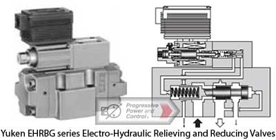 Yuken EHRBG series Electro-Hydraulic Relieving and Reducing Valves