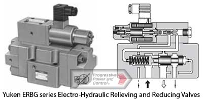 Yuken ERBG series Electro-Hydraulic Relieving and Reducing Valves
